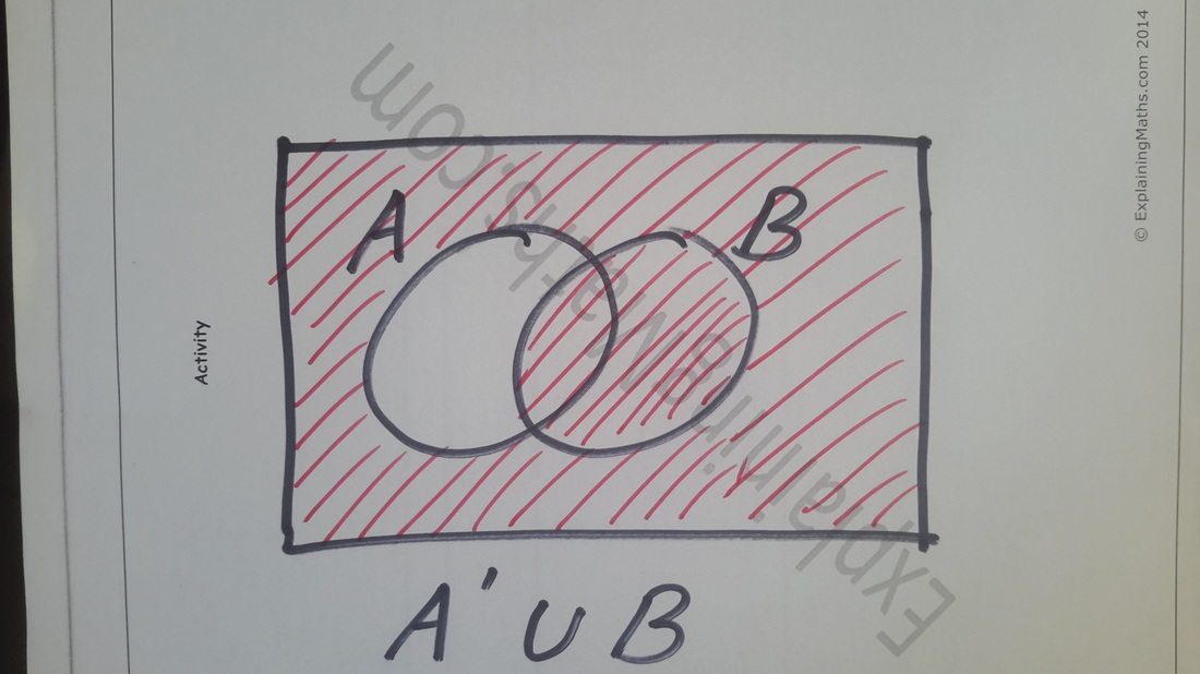 Learn how to shade venn diagrams help with igcse gcse maths how to shade venn diagrams ccuart Gallery